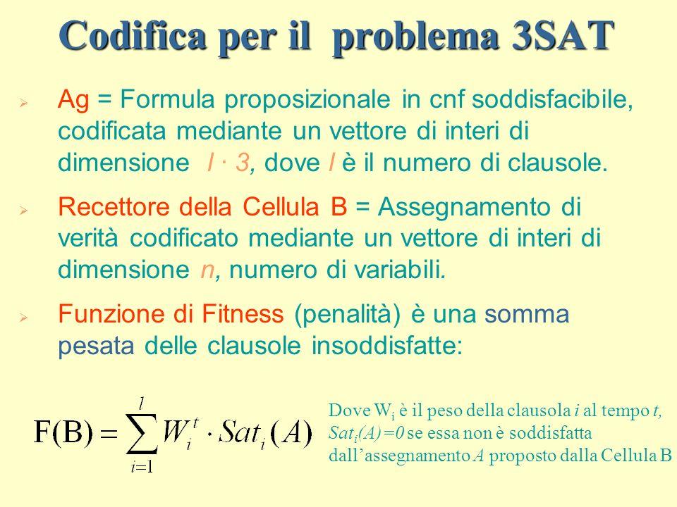 Codifica per il problema 3SAT Ag = Formula proposizionale in cnf soddisfacibile, codificata mediante un vettore di interi di dimensione l · 3, dove l è il numero di clausole.