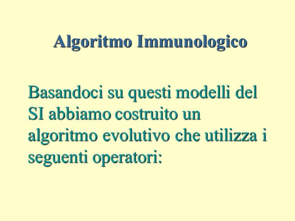 Algoritmo Immunologico Basandoci su questi modelli del SI abbiamo costruito un algoritmo evolutivo che utilizza i seguenti operatori: