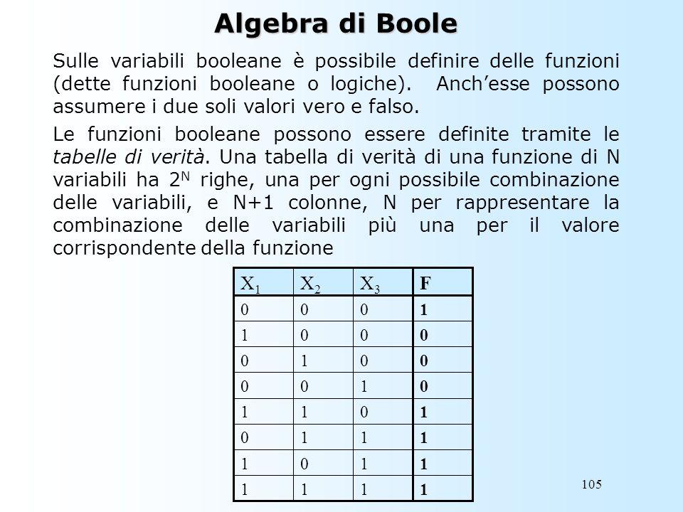 105 Algebra di Boole Sulle variabili booleane è possibile definire delle funzioni (dette funzioni booleane o logiche). Anchesse possono assumere i due