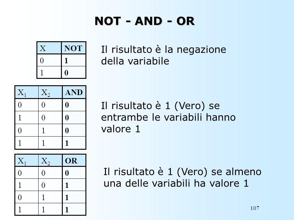 107 NOT - AND - OR 1 0 XNOT 0 1 1 0 1 0 X1X1 ORX2X2 11 11 10 00 1 0 1 0 X1X1 ANDX2X2 11 01 00 00 Il risultato è 1 (Vero) se entrambe le variabili hann