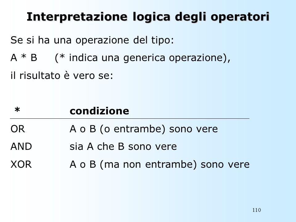 110 Interpretazione logica degli operatori Se si ha una operazione del tipo: A * B (* indica una generica operazione), il risultato è vero se: *condiz