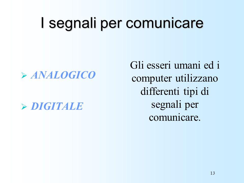 13 I segnali per comunicare ANALOGICO DIGITALE Gli esseri umani ed i computer utilizzano differenti tipi di segnali per comunicare.