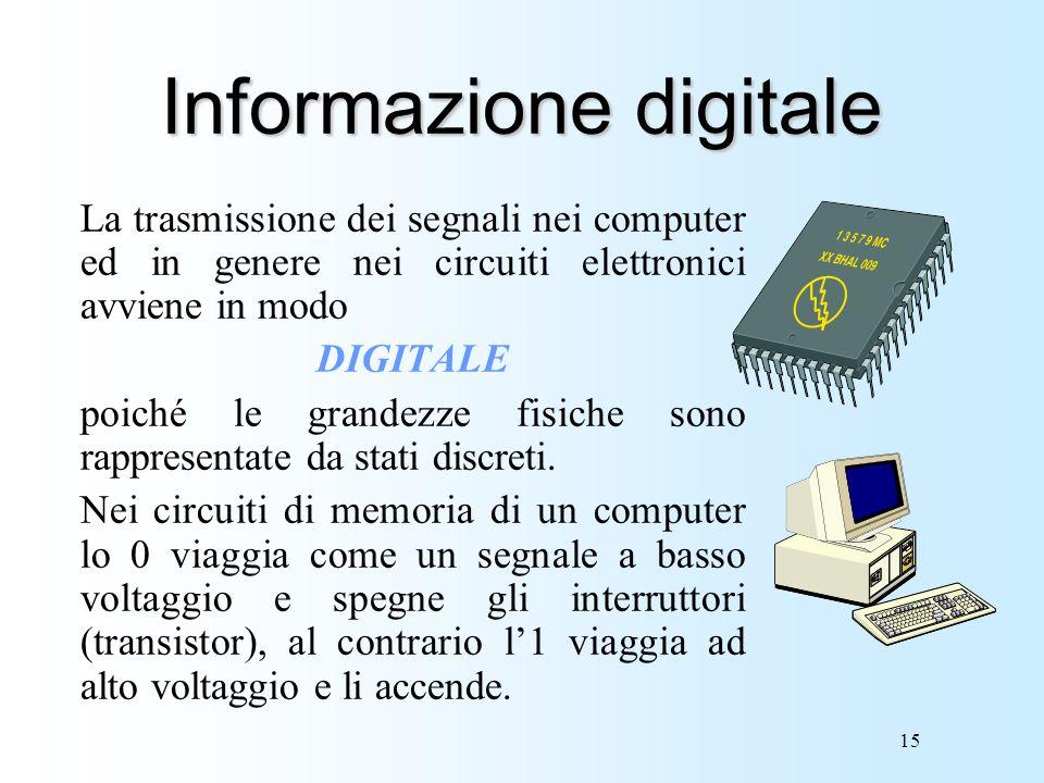 15 Informazione digitale La trasmissione dei segnali nei computer ed in genere nei circuiti elettronici avviene in modo DIGITALE poiché le grandezze f