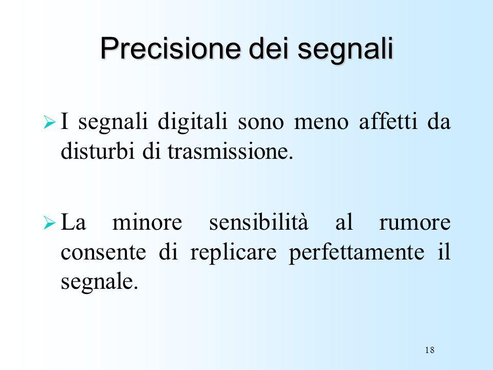 18 Precisione dei segnali I segnali digitali sono meno affetti da disturbi di trasmissione. La minore sensibilità al rumore consente di replicare perf