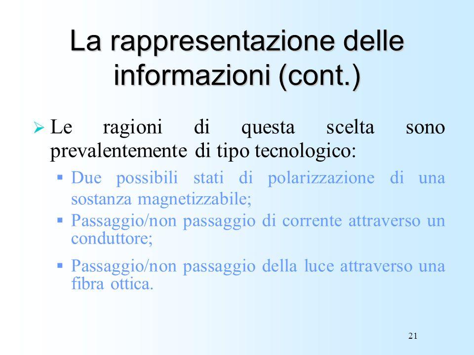 21 La rappresentazione delle informazioni (cont.) Le ragioni di questa scelta sono prevalentemente di tipo tecnologico: Due possibili stati di polariz