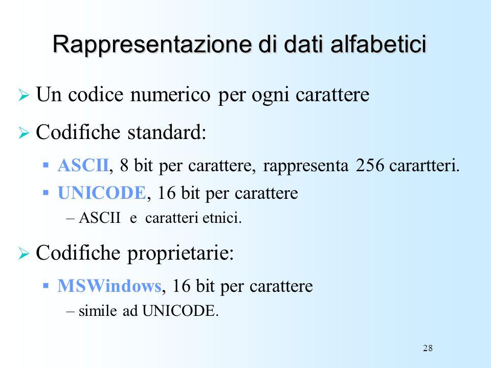 28 Rappresentazione di dati alfabetici Un codice numerico per ogni carattere Codifiche standard: ASCII, 8 bit per carattere, rappresenta 256 carartter