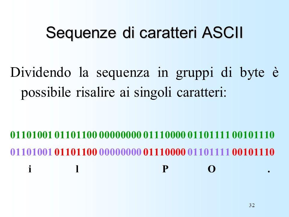 32 Sequenze di caratteri ASCII Dividendo la sequenza in gruppi di byte è possibile risalire ai singoli caratteri: 01101001 01101100 00000000 01110000
