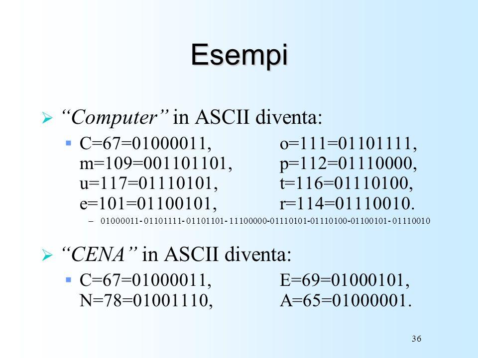 36 Esempi Computer in ASCII diventa: C=67=01000011,o=111=01101111, m=109=001101101,p=112=01110000, u=117=01110101, t=116=01110100, e=101=01100101,r=11
