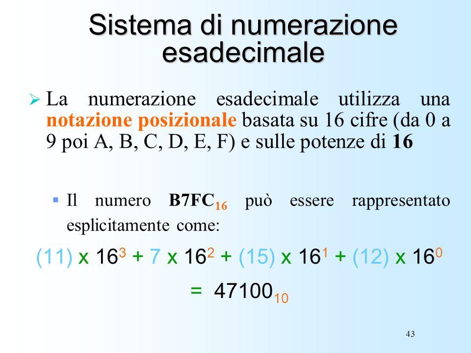 43 Sistema di numerazione esadecimale La numerazione esadecimale utilizza una notazione posizionale basata su 16 cifre (da 0 a 9 poi A, B, C, D, E, F)
