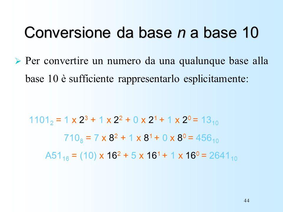 44 Conversione da base n a base 10 Per convertire un numero da una qualunque base alla base 10 è sufficiente rappresentarlo esplicitamente: 1101 2 = 1