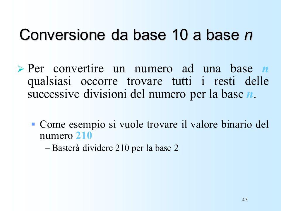 45 Conversione da base 10 a base n Per convertire un numero ad una base n qualsiasi occorre trovare tutti i resti delle successive divisioni del numer