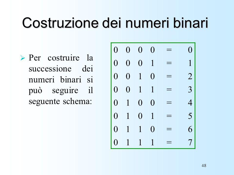 48 Costruzione dei numeri binari Per costruire la successione dei numeri binari si può seguire il seguente schema: 0000=0 0001=1 0010=2 0011=3 0100=4