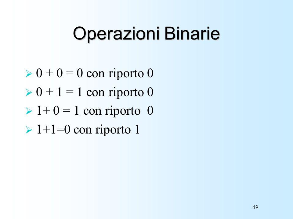 49 Operazioni Binarie 0 + 0 = 0 con riporto 0 0 + 1 = 1 con riporto 0 1+ 0 = 1 con riporto 0 1+1=0 con riporto 1