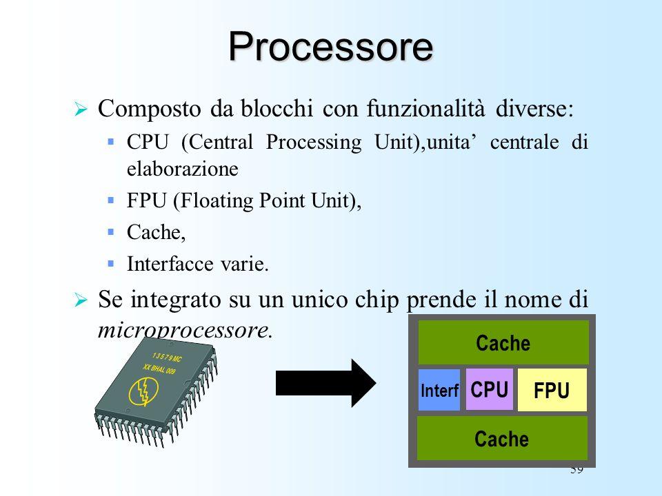 59 Processore Composto da blocchi con funzionalità diverse: CPU (Central Processing Unit),unita centrale di elaborazione FPU (Floating Point Unit), Ca