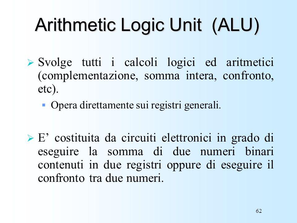 62 Arithmetic Logic Unit (ALU) Svolge tutti i calcoli logici ed aritmetici (complementazione, somma intera, confronto, etc). Opera direttamente sui re