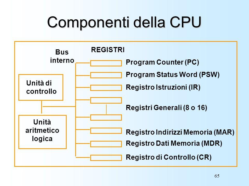 65 Componenti della CPU Unità di controllo Unità aritmetico logica REGISTRI Program Counter (PC) Program Status Word (PSW) Registro Istruzioni (IR) Re