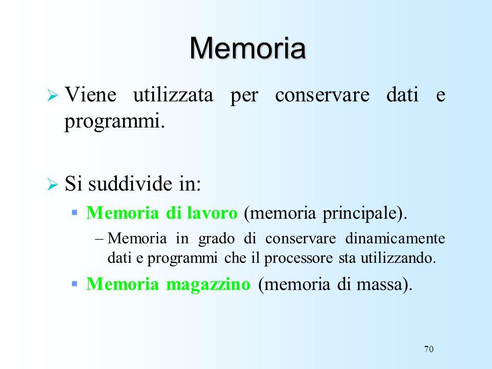 70 Memoria Viene utilizzata per conservare dati e programmi. Si suddivide in: Memoria di lavoro (memoria principale). –Memoria in grado di conservare