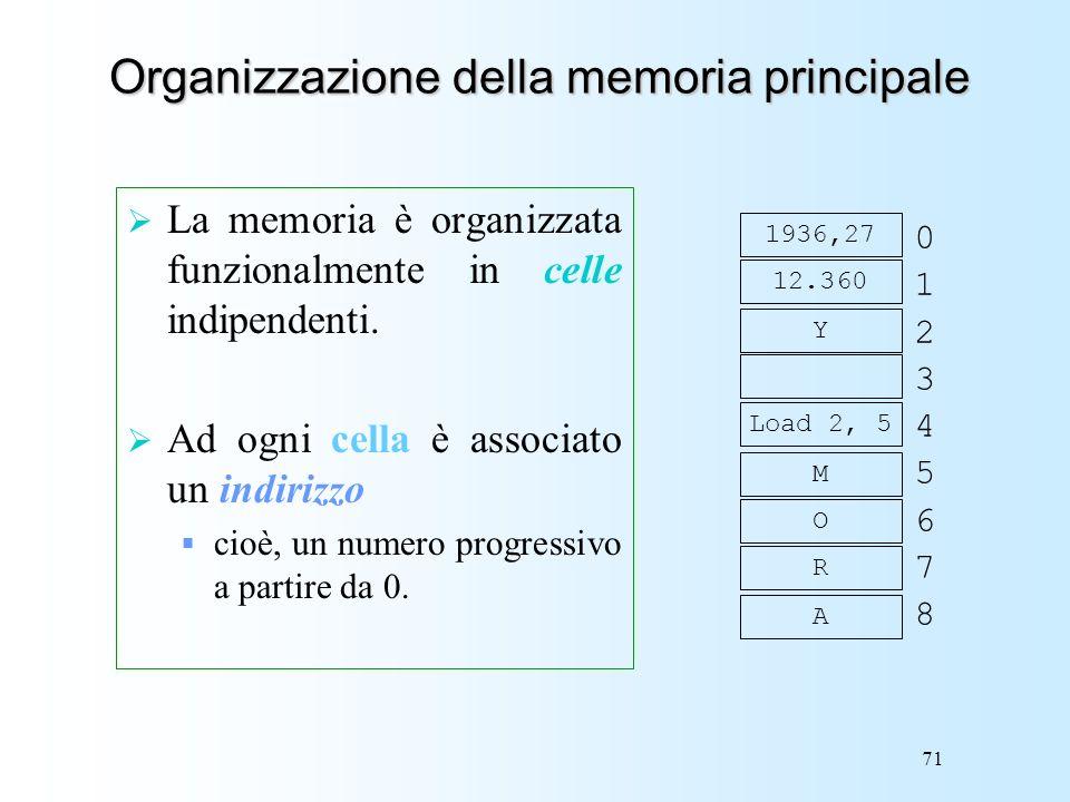 71 Organizzazione della memoria principale La memoria è organizzata funzionalmente in celle indipendenti. Ad ogni cella è associato un indirizzo cioè,
