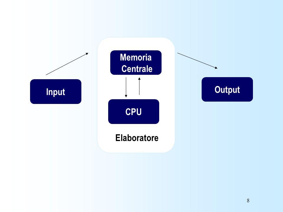 59 Processore Composto da blocchi con funzionalità diverse: CPU (Central Processing Unit),unita centrale di elaborazione FPU (Floating Point Unit), Cache, Interfacce varie.