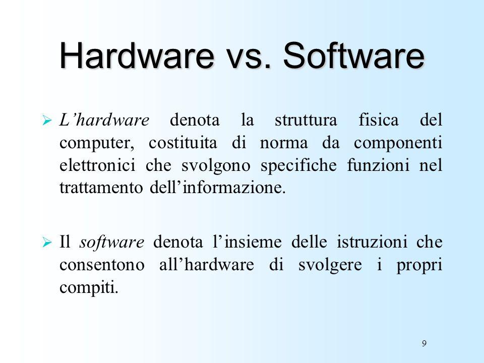 9 Hardware vs. Software Lhardware denota la struttura fisica del computer, costituita di norma da componenti elettronici che svolgono specifiche funzi