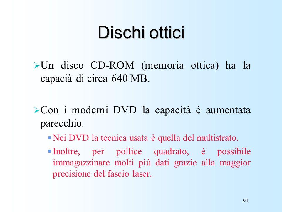 91 Dischi ottici Un disco CD-ROM (memoria ottica) ha la capacià di circa 640 MB. Con i moderni DVD la capacità è aumentata parecchio. Nei DVD la tecni