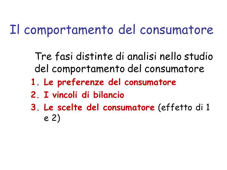 Le preferenze del consumatore Un paniere è un insieme di beni Il consumatore è in grado di esprimere preferenze tra panieri diversi Tre ipotesi fondamentali –completezza (dellordinamento) –transitività (delle scelte) –più è meglio di meno Paniere di mercato