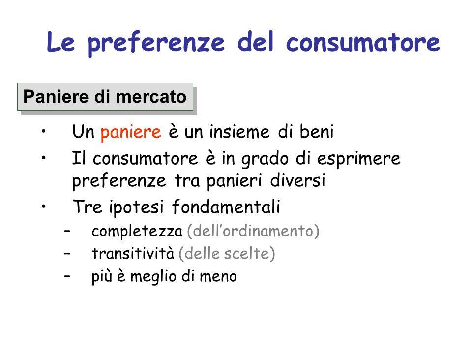 Le Preferenze del consumatore Completezza: dati x, y X (insieme dei panieri disponibili), allora o; x y, oppure y x, oppure x y.