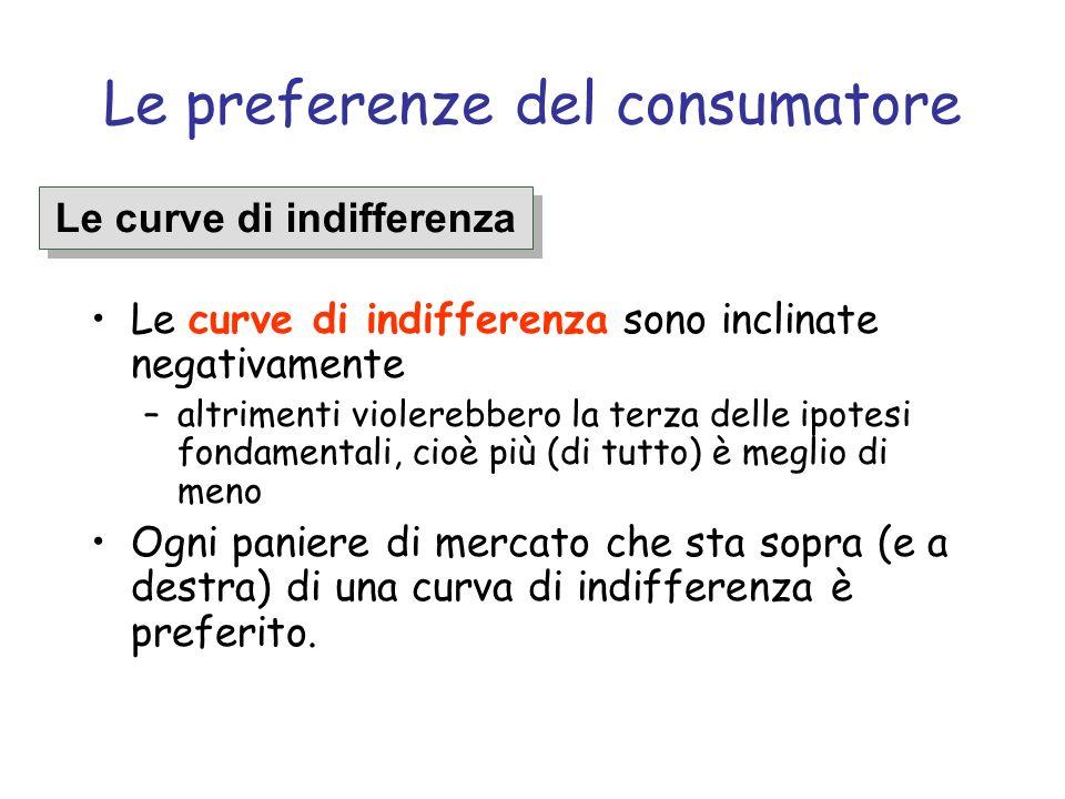 Le scelte del consumatore U2U2 P v = 2 P c = 1 R = 80 Retta di bilancio A Per il paniere A la retta di bilancio e la curva di indifferenza sono tangenti (stessa inclinazione): massima soddisfazione del consumatore.