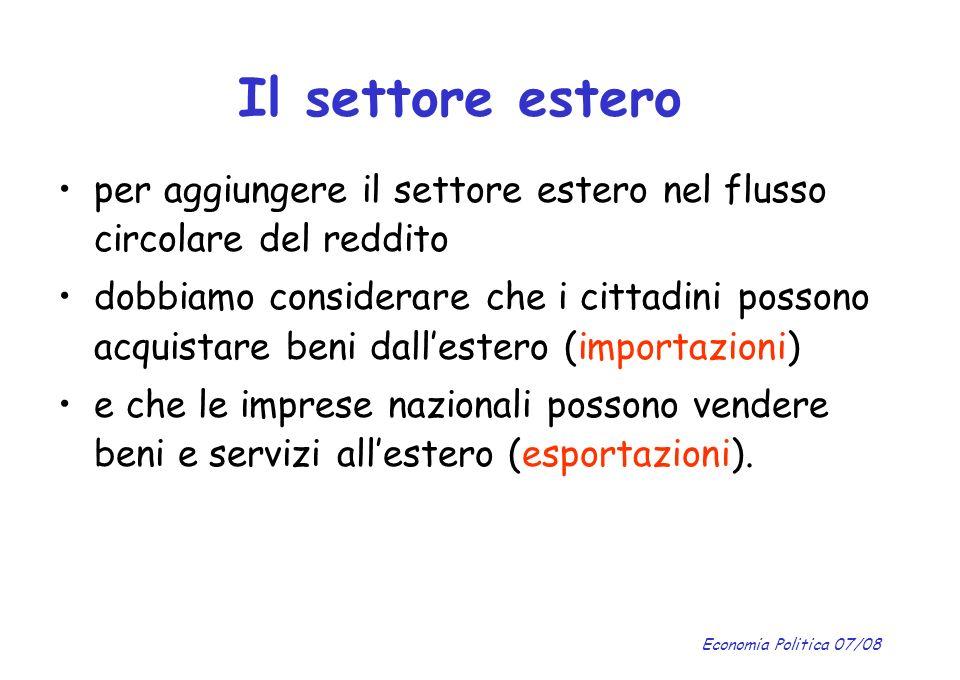 Economia Politica 07/08 Il settore estero per aggiungere il settore estero nel flusso circolare del reddito dobbiamo considerare che i cittadini posso
