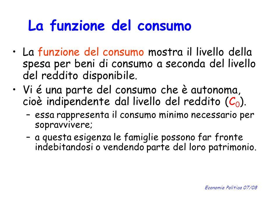 Economia Politica 07/08 La funzione del consumo mostra il livello della spesa per beni di consumo a seconda del livello del reddito disponibile. Vi é