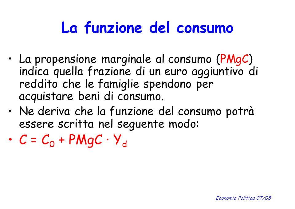 Economia Politica 07/08 La funzione del consumo La propensione marginale al consumo (PMgC) indica quella frazione di un euro aggiuntivo di reddito che