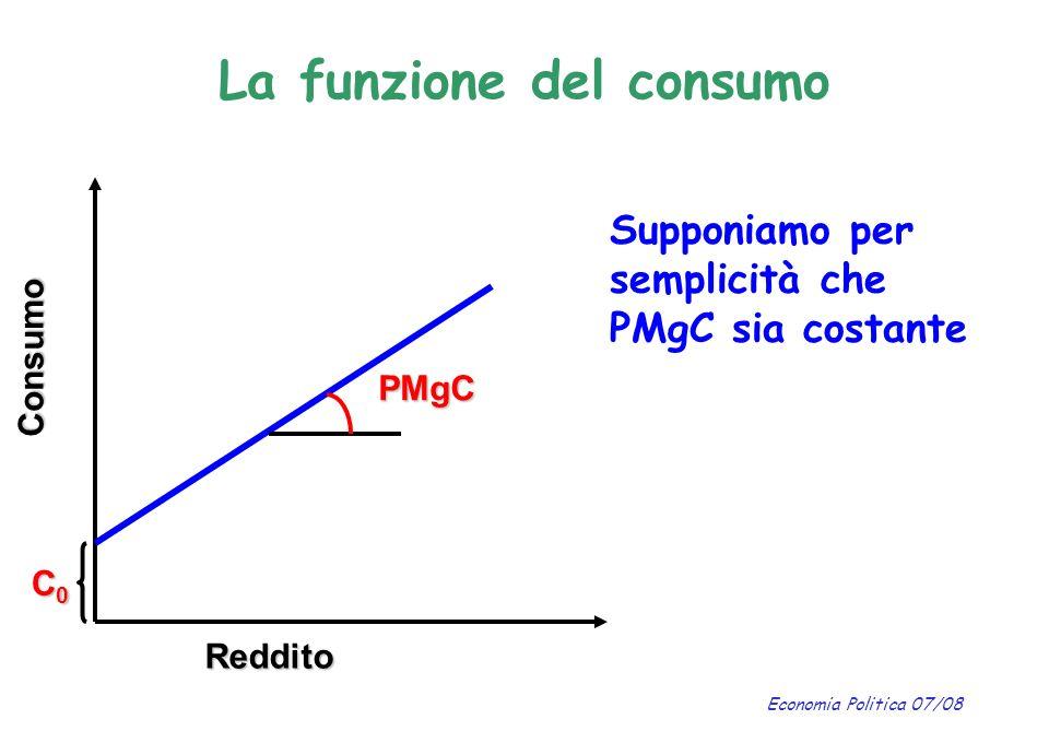 Economia Politica 07/08 La funzione del consumo PMgC C0C0C0C0 Reddito Consumo Supponiamo per semplicità che PMgC sia costante