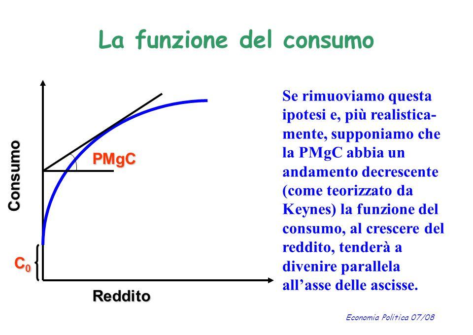 Economia Politica 07/08 La funzione del consumo PMgC C0C0C0C0 Reddito Consumo Se rimuoviamo questa ipotesi e, più realistica- mente, supponiamo che la