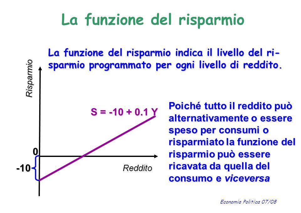 Economia Politica 07/08 La funzione del risparmio S = -10 + 0.1 Y Reddito Risparmio 0 La funzione del risparmio indica il livello del ri- sparmio prog