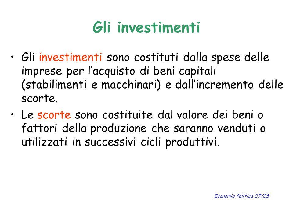 Economia Politica 07/08 Gli investimenti Gli investimenti sono costituti dalla spese delle imprese per lacquisto di beni capitali (stabilimenti e macc