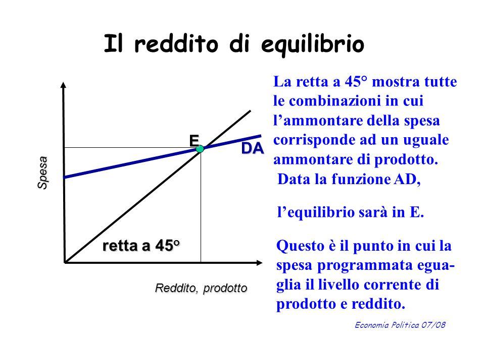 Economia Politica 07/08 Il reddito di equilibrio Reddito, prodotto Spesa retta a 45 o La retta a 45° mostra tutte le combinazioni in cui lammontare de