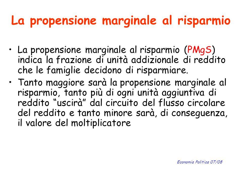 Economia Politica 07/08 La propensione marginale al risparmio La propensione marginale al risparmio (PMgS) indica la frazione di unità addizionale di