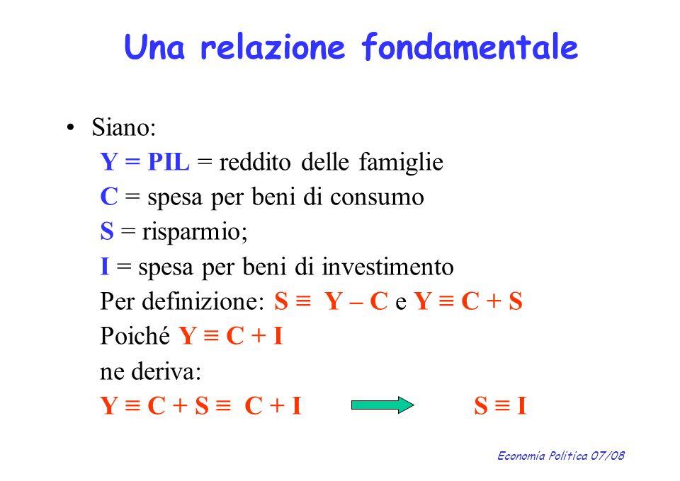 Economia Politica 07/08 Una relazione fondamentale Siano: Y = PIL = reddito delle famiglie C = spesa per beni di consumo S = risparmio; I = spesa per