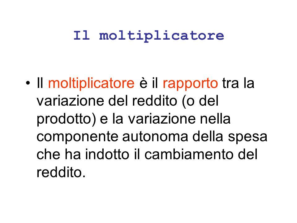 Il moltiplicatore Il moltiplicatore è il rapporto tra la variazione del reddito (o del prodotto) e la variazione nella componente autonoma della spesa