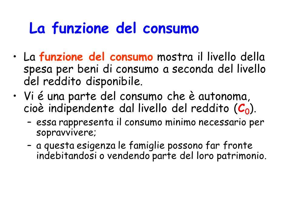 La funzione del consumo mostra il livello della spesa per beni di consumo a seconda del livello del reddito disponibile.