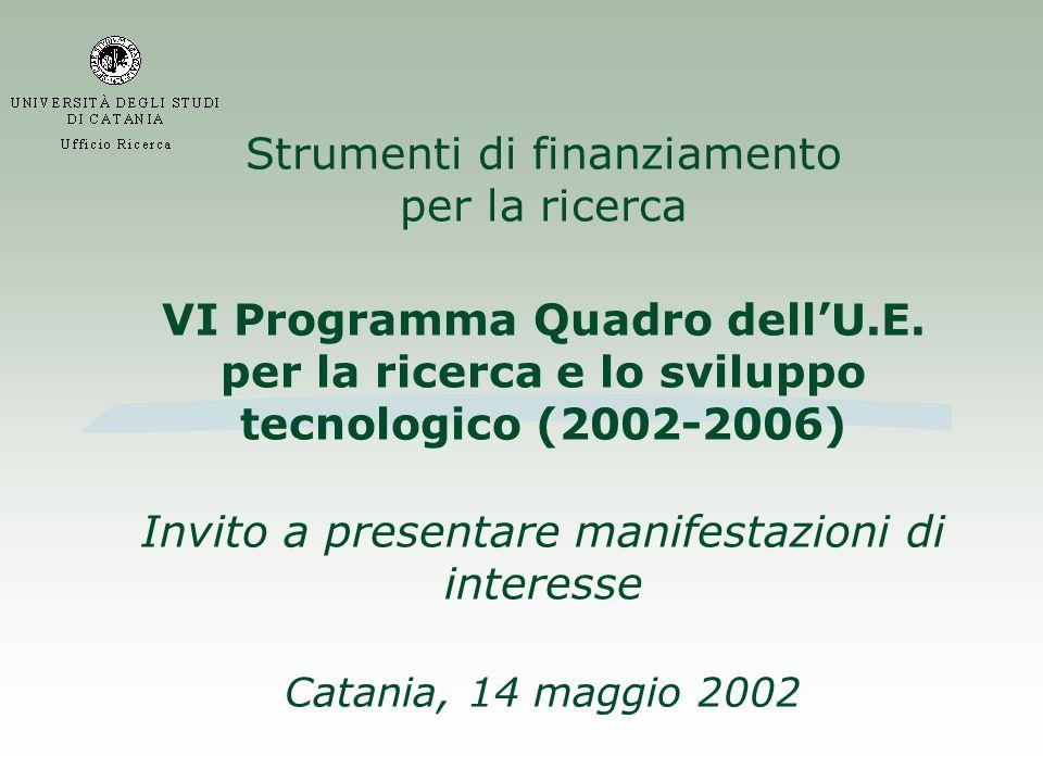 Strumenti di finanziamento per la ricerca VI Programma Quadro dellU.E.
