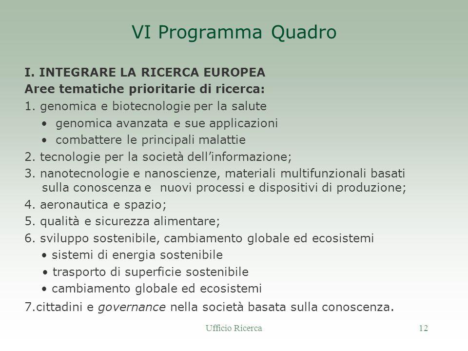 Ufficio Ricerca12 VI Programma Quadro I.