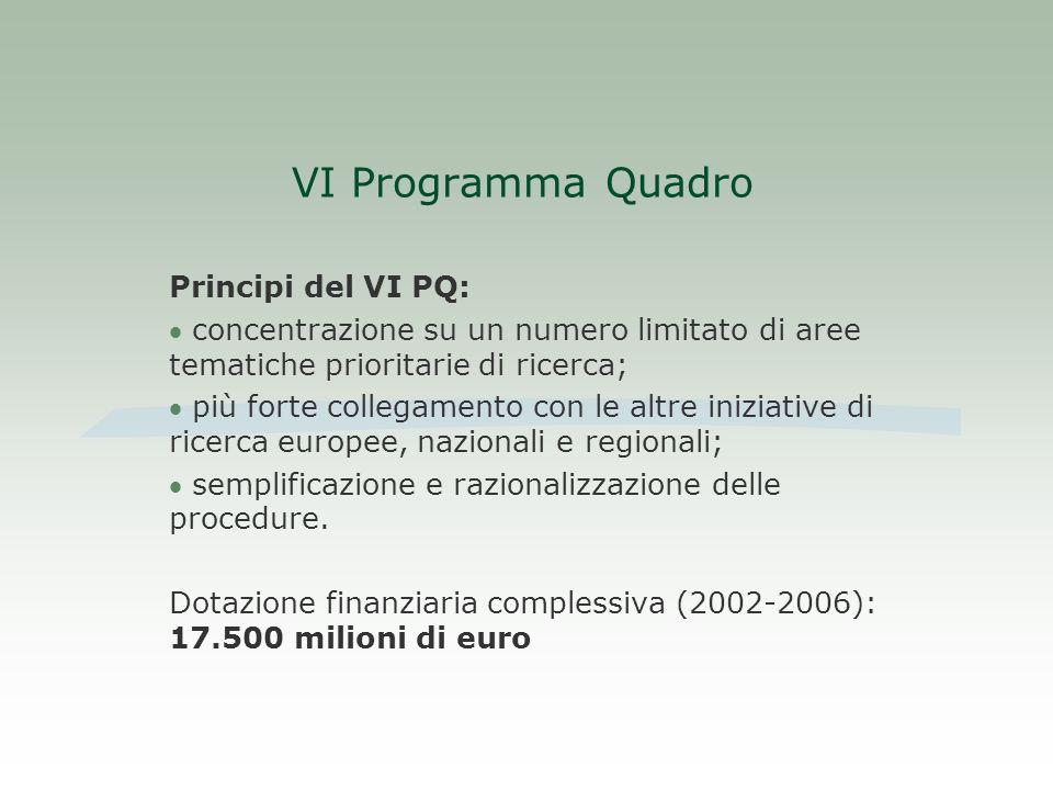 VI Programma Quadro Principi del VI PQ: concentrazione su un numero limitato di aree tematiche prioritarie di ricerca; più forte collegamento con le altre iniziative di ricerca europee, nazionali e regionali; semplificazione e razionalizzazione delle procedure.