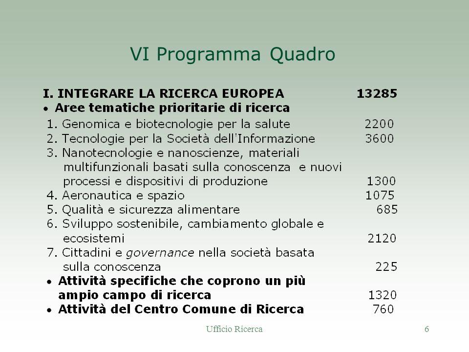Ufficio Ricerca6 VI Programma Quadro