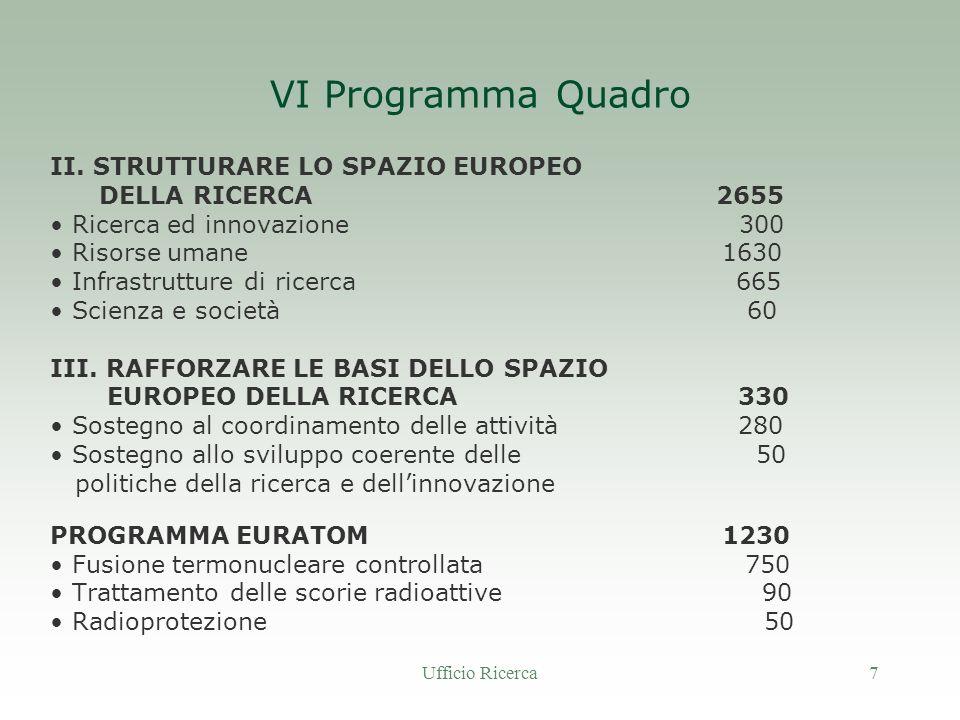 Ufficio Ricerca7 VI Programma Quadro II.