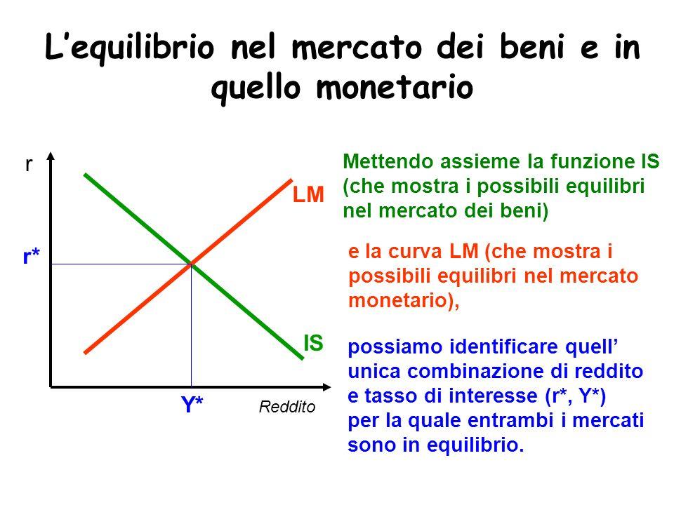 Lequilibrio nel mercato dei beni e in quello monetario Reddito r IS Mettendo assieme la funzione IS (che mostra i possibili equilibri nel mercato dei