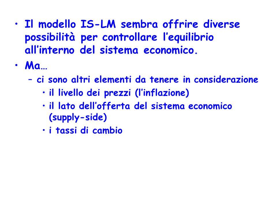 Il modello IS-LM sembra offrire diverse possibilità per controllare lequilibrio allinterno del sistema economico. Ma… –ci sono altri elementi da tener