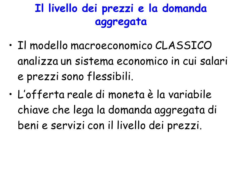 Il livello dei prezzi e la domanda aggregata Il modello macroeconomico CLASSICO analizza un sistema economico in cui salari e prezzi sono flessibili.