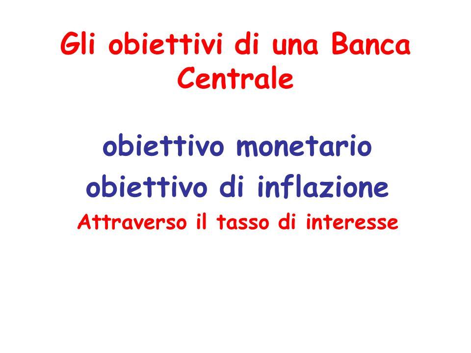 Gli obiettivi di una Banca Centrale obiettivo monetario obiettivo di inflazione Attraverso il tasso di interesse
