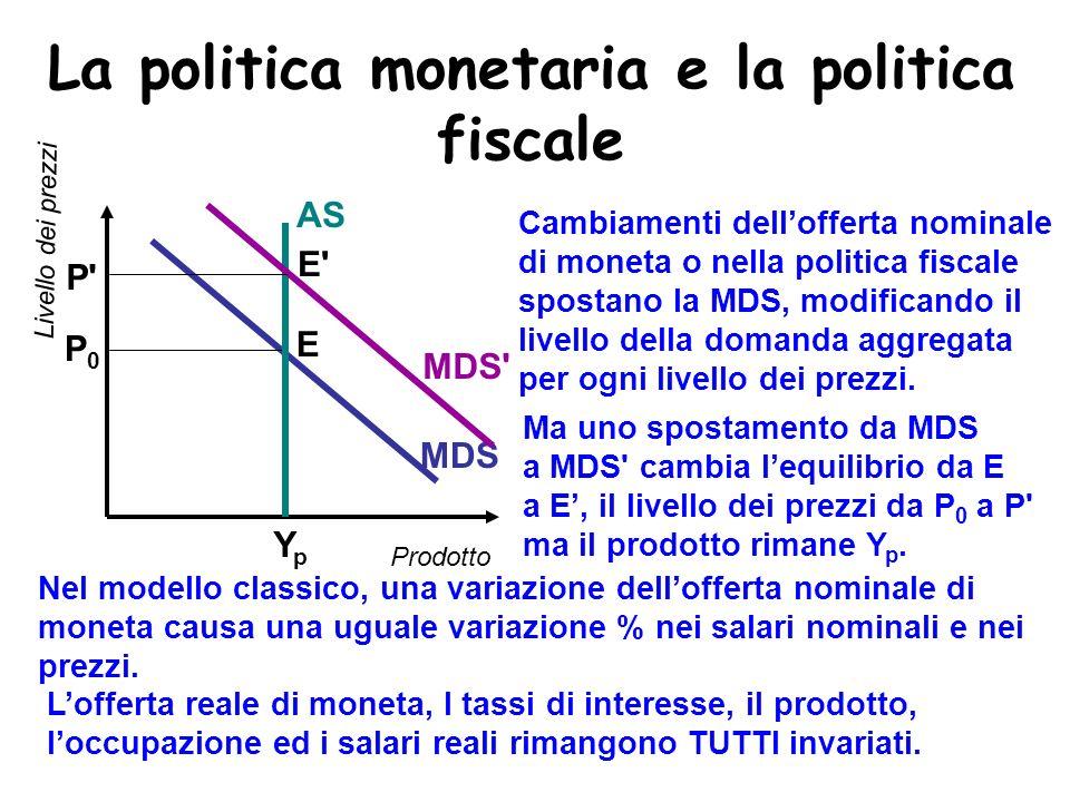 La politica monetaria e la politica fiscale Prodotto Livello dei prezzi MDS P0P0 AS YpYp Cambiamenti dellofferta nominale di moneta o nella politica f